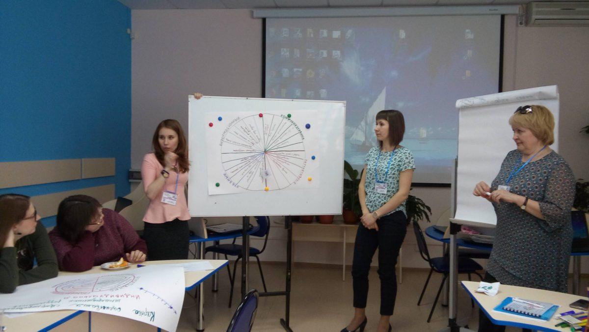 Karta-ocenivanija-meta_1_kriticheskii-vzgljad-i-voprosy-kolleg